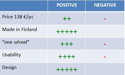 visitors-feedback